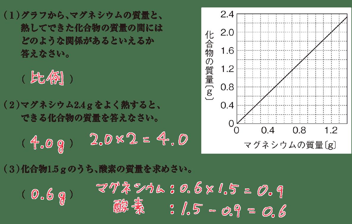 中2 理科化学14 練習1、空欄埋め