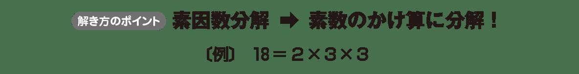 中3 数学170 ポイント