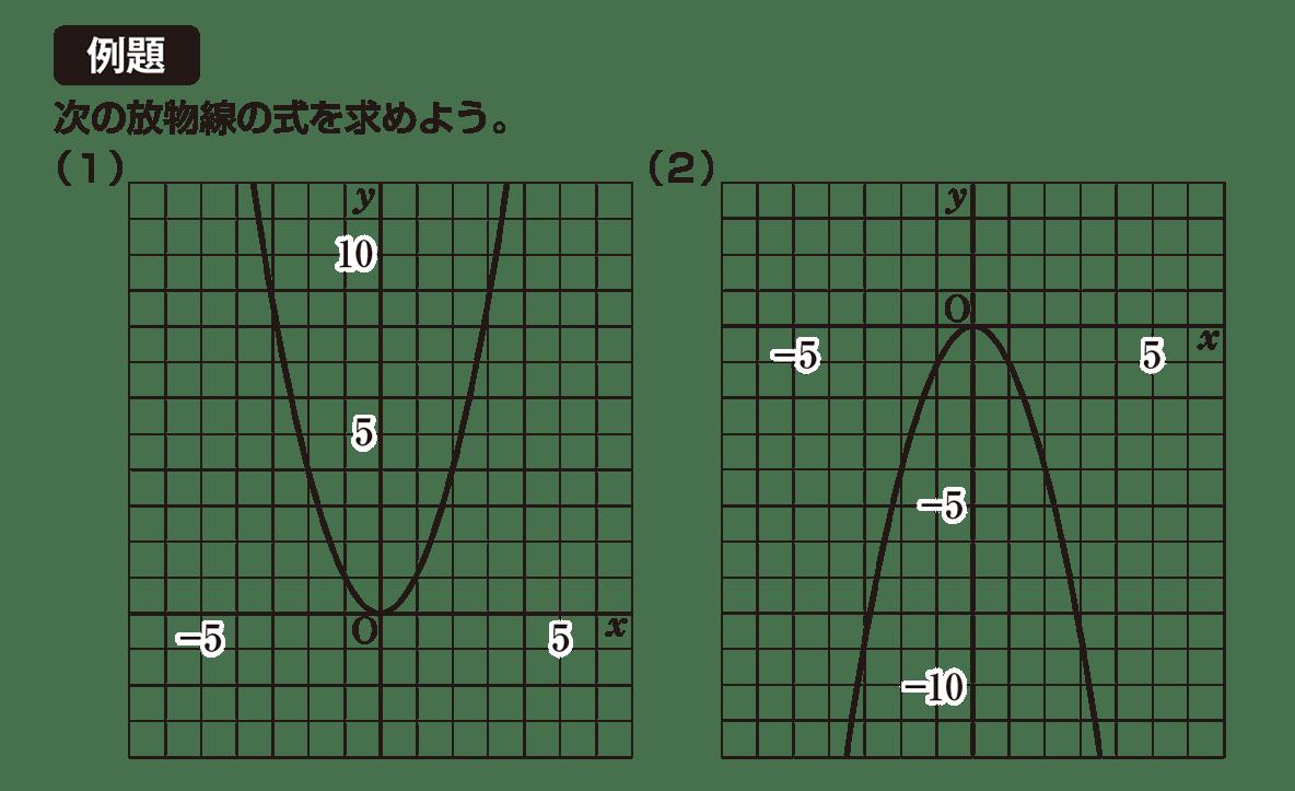 中3 数学211 例題