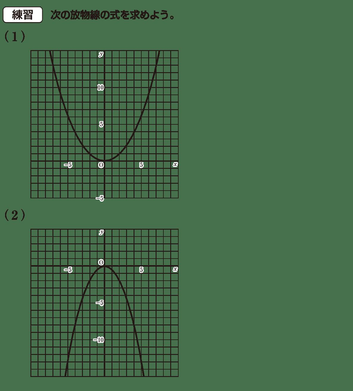 中3 数学211 練習