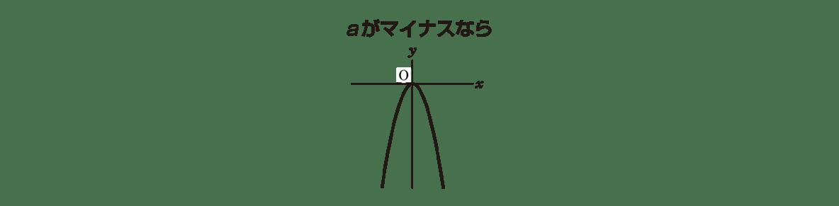 中3 数学212 ポイント右の図のみ