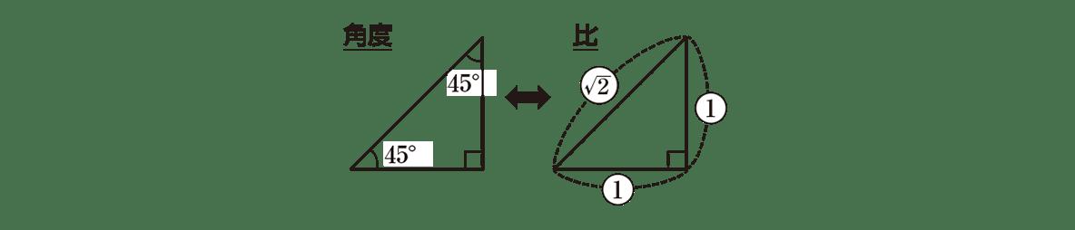 中3 数学237 ポイント 右の図のみ