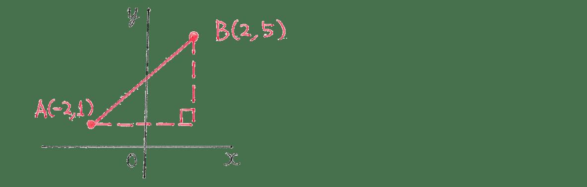 中3 数学238 練習(2)の答え 直角三角形の図