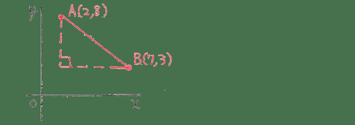 中3 数学238 練習(3)の答え 直角三角形の図