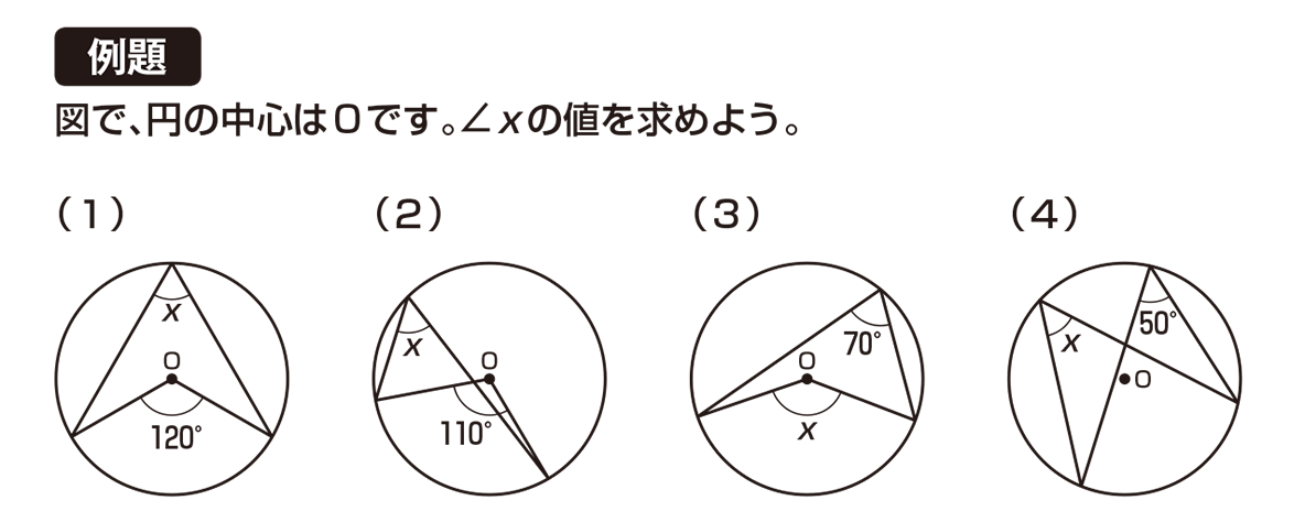 中3 数学242 例題