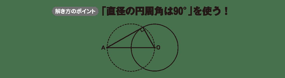 中3 数学248 ポイント