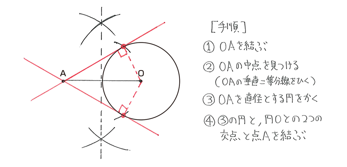 中3 数学248 例題の答え 手順つき