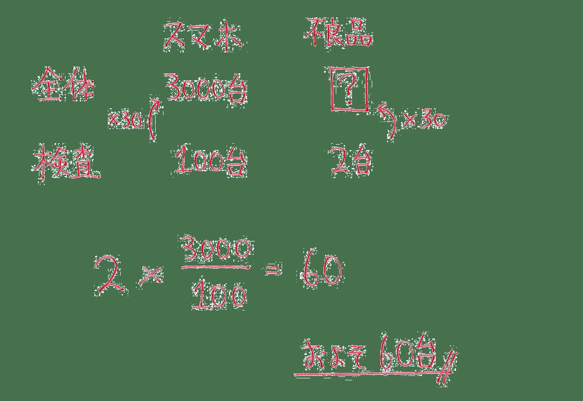 中3 数学 標本調査3 例題の答え