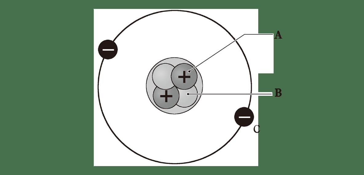 中3 化学1 練習 図のみ表示