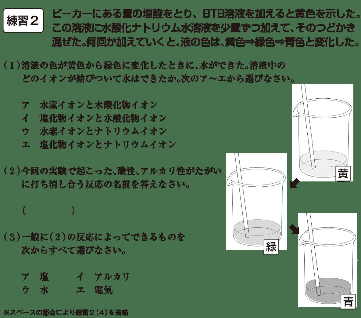 中3 化学10 練習2