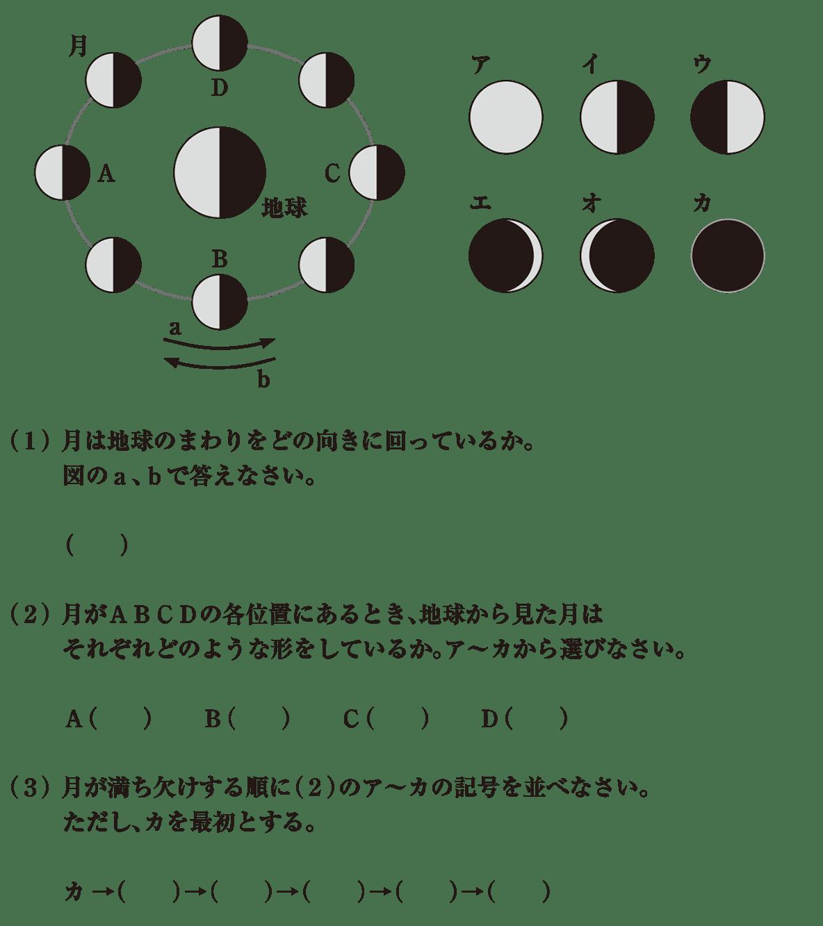 中3 地学9 練習(1)(2)(3) 答えなし