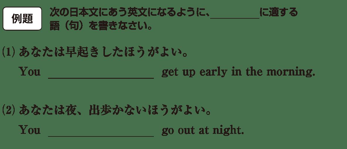 助動詞11の例題(1)(2) アイコンあり