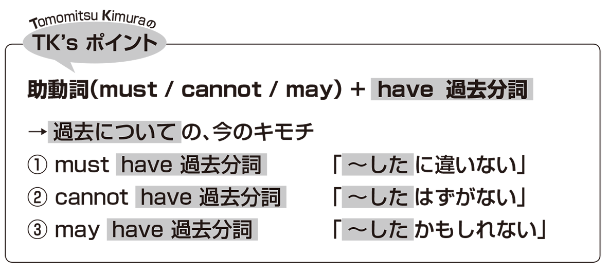助動詞15・16のポイント アイコンあり