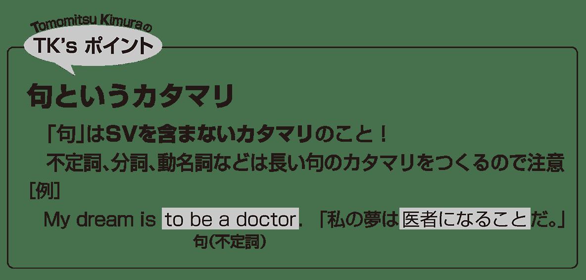 英語構文 英文の眺め方3 TK'sポイント