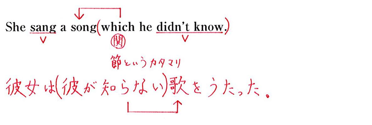 例題・書き込みアリ・和訳アリ