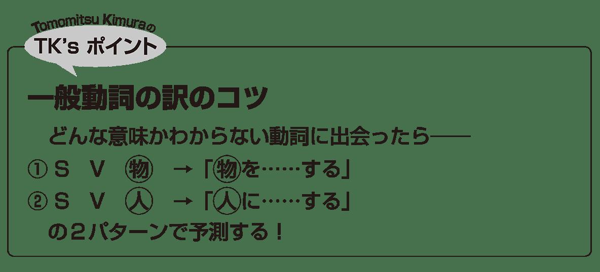 英語構文 動詞の眺め方2 TK'sポイント