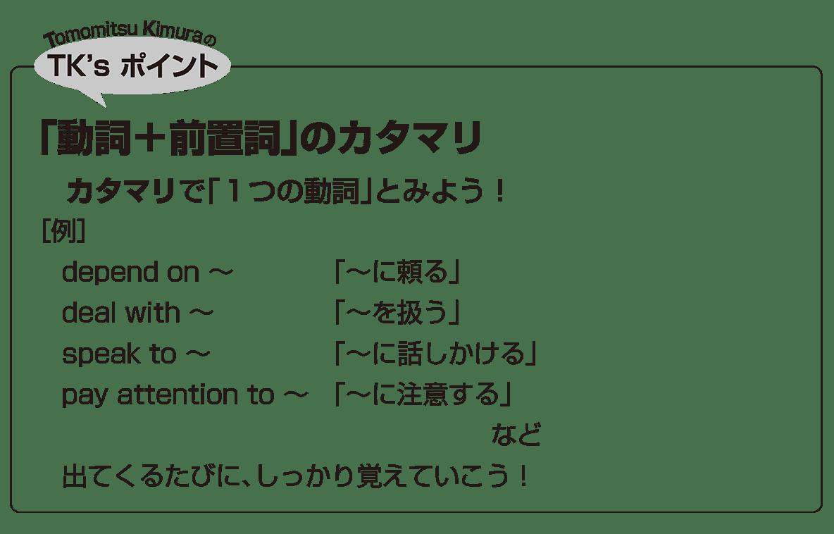 英語構文 動詞の眺め方3 TK'sポイント