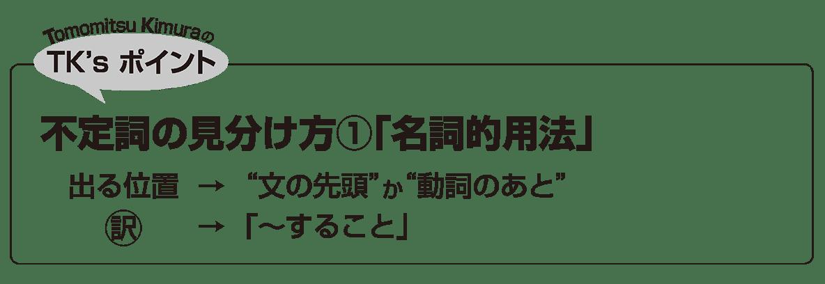 英語構文 準動詞の眺め方3 TK'sポイント