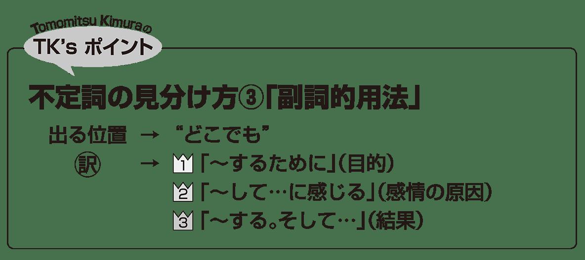 英語構文 準動詞の眺め方5 TK'sポイント