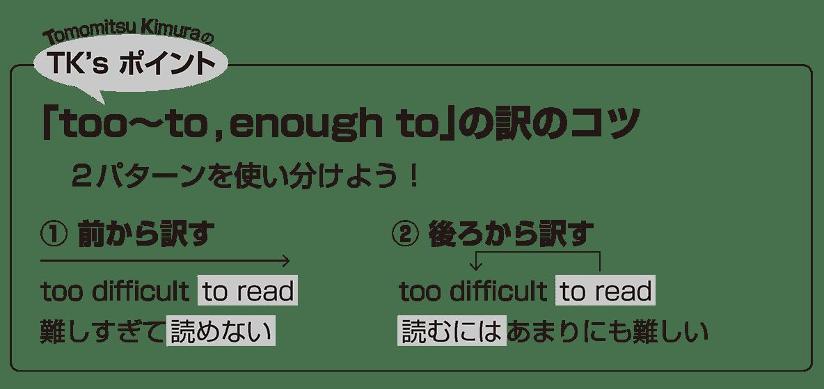英語構文 準動詞の眺め方6 TK'sポイント
