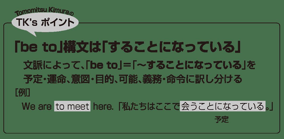 英語構文 準動詞の眺め方7 TK'sポイント
