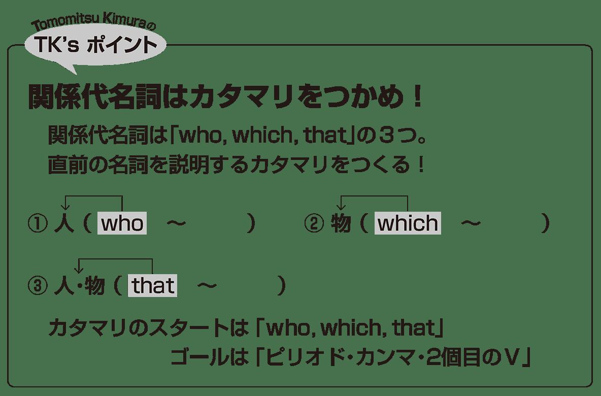 英語構文 関係代名詞の眺め方1 TK'sポイント
