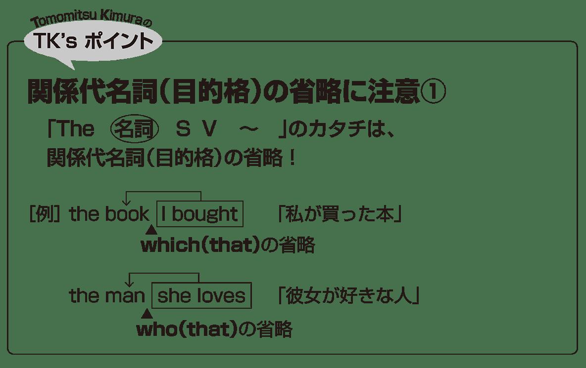 英語構文 関係代名詞の眺め方3 TK'sポイント