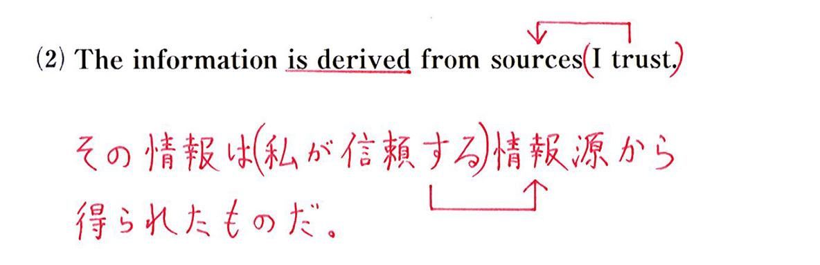 問題(2)英文書き込みアリ+和訳