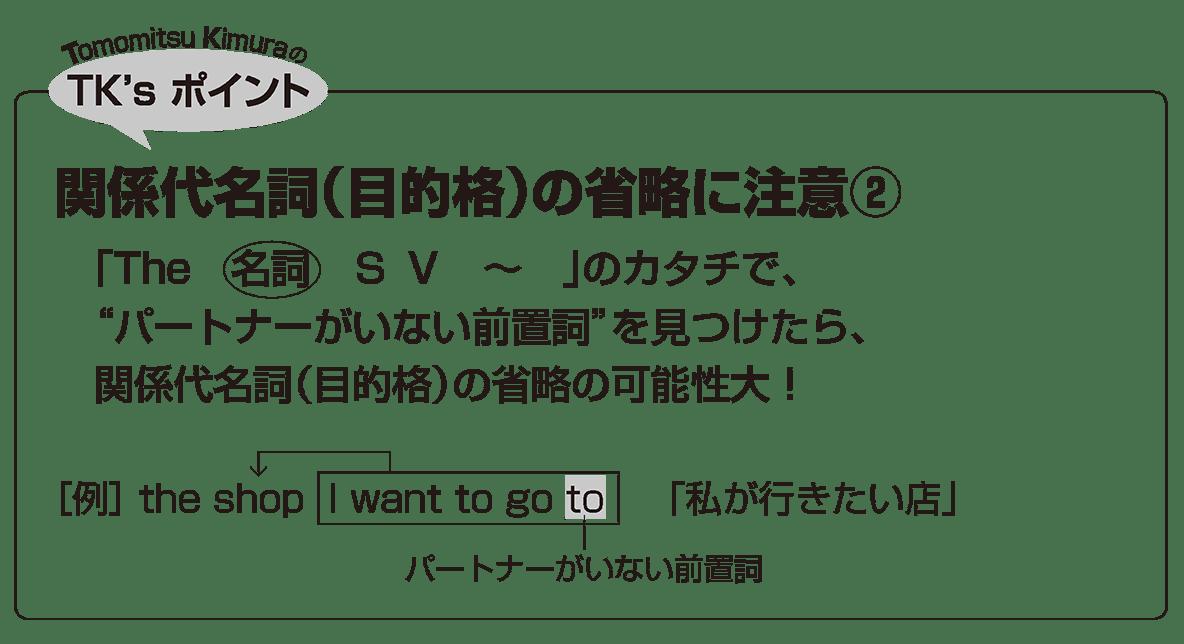 英語構文 関係代名詞の眺め方4 TK'sポイント