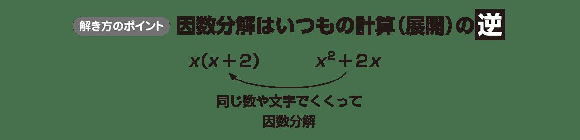 高校数学Ⅰ 数と式13 ポイント