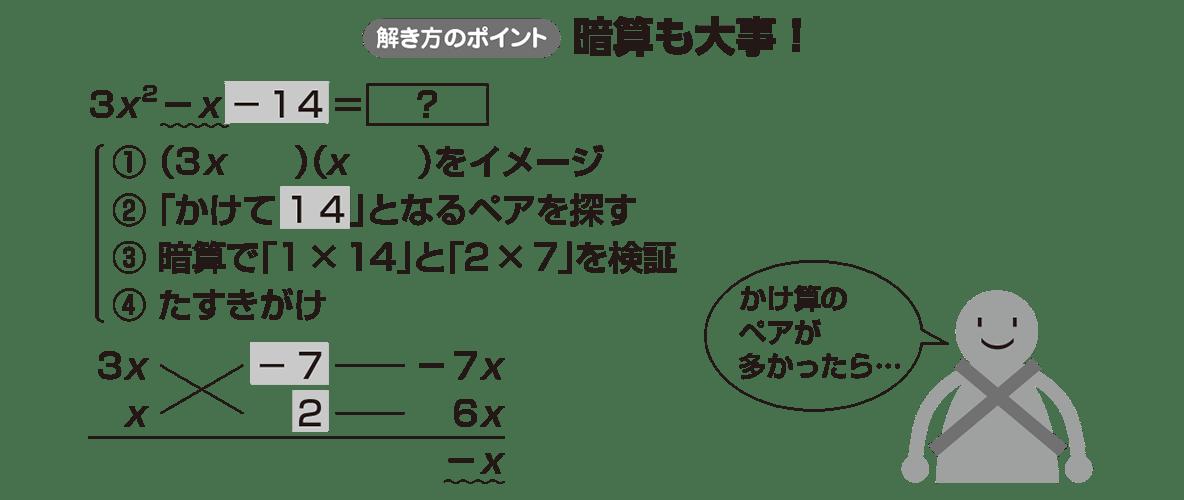 高校数学Ⅰ 数と式19 ポイント