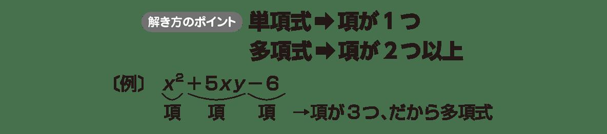 高校数学Ⅰ 数と式1 ポイント
