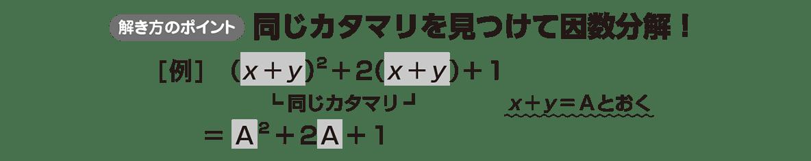 高校数学Ⅰ 数と式21 ポイント