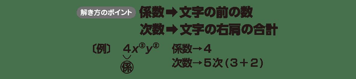 高校数学Ⅰ 数と式2 ポイント