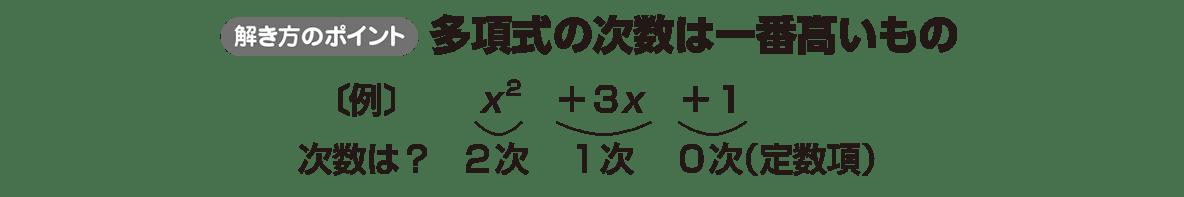 高校数学Ⅰ 数と式3 ポイント