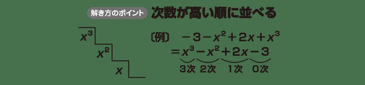 高校数学Ⅰ 数と式4 ポイント