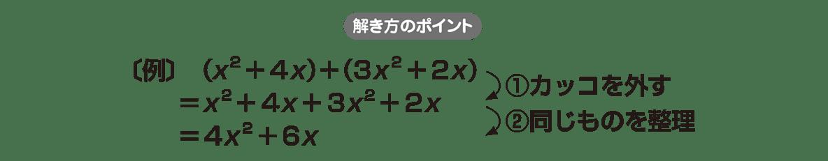 高校数学Ⅰ 数と式5 ポイント