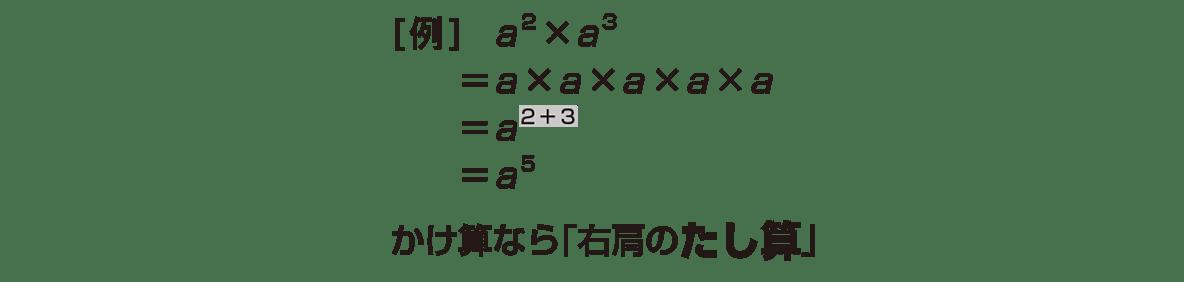 高校数学Ⅰ 数と式6 ポイント左側のみ