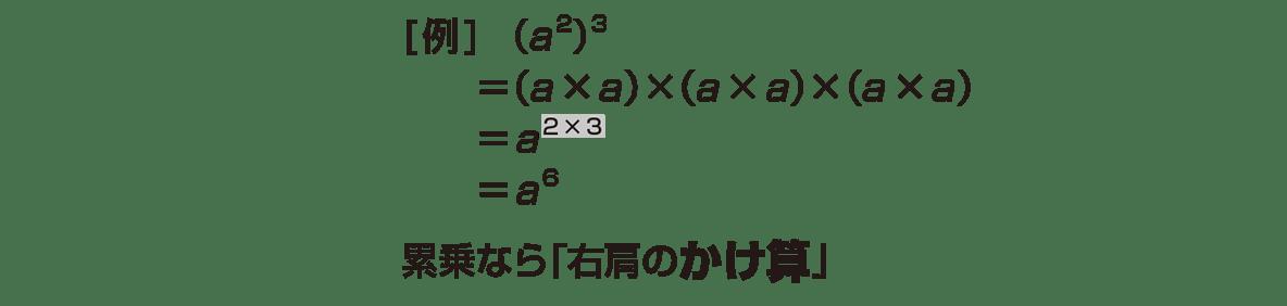 高校数学Ⅰ 数と式6 ポイント右側のみ