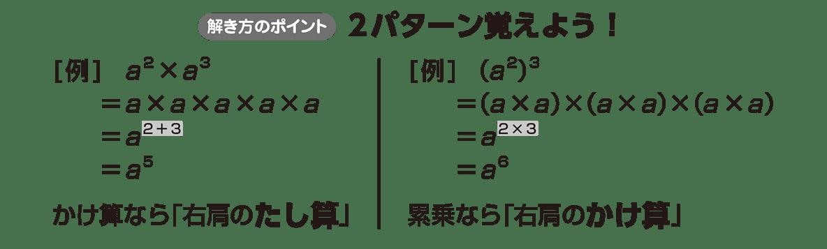 高校数学Ⅰ 数と式6 ポイント