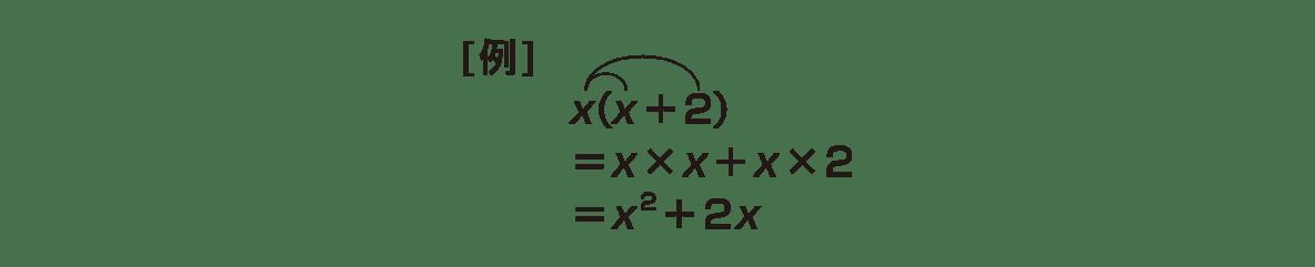 高校数学Ⅰ 数と式8 ポイント 左側のみ