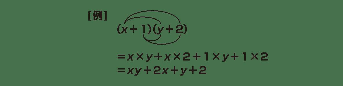 高校数学Ⅰ 数と式8 ポイント 右側のみ