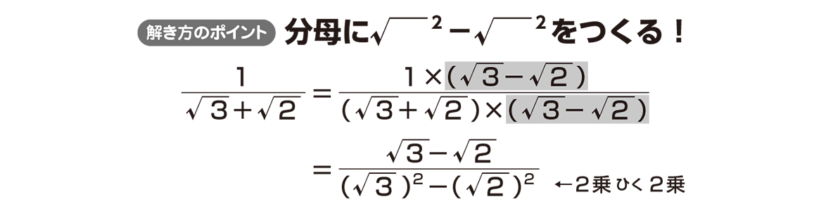 高校数学Ⅰ 数と式35 ポイント