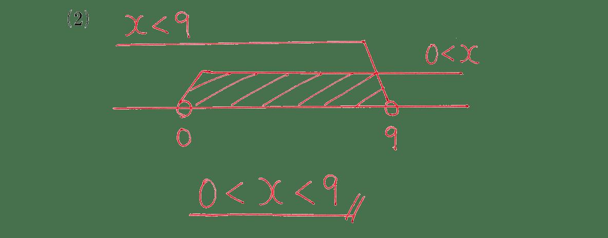 高校数学Ⅰ 数と式43 例題(2)の答え