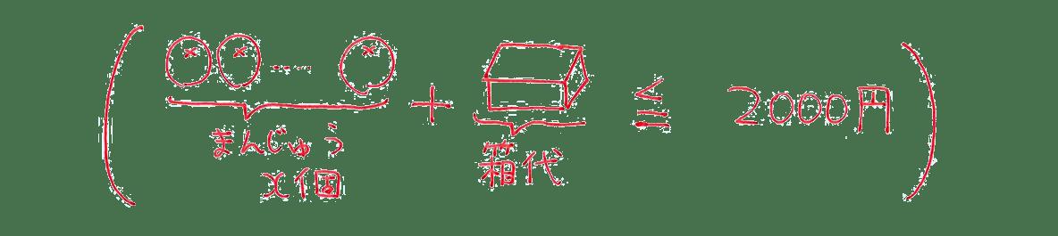 高校数学Ⅰ 数と式47 例題の答えの途中 3行目のカッコ内、絵の描かれた不等式だけ、