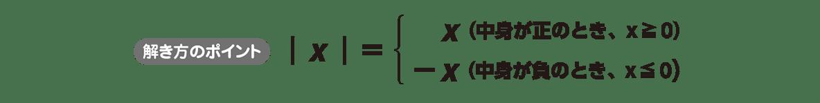 高校数学Ⅰ 数と式51 ポイント
