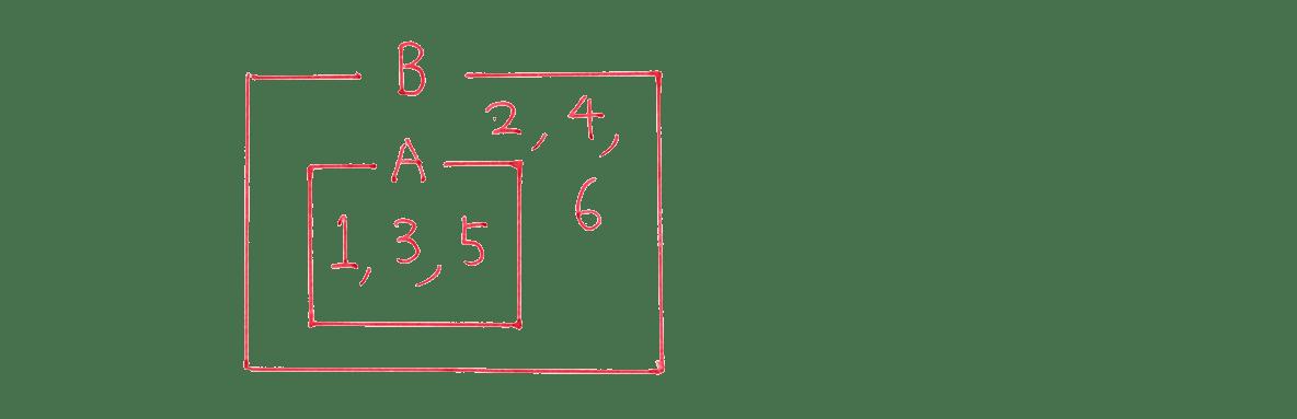 高校数学Ⅰ 数と式64 例題の答えの上部 集合の図