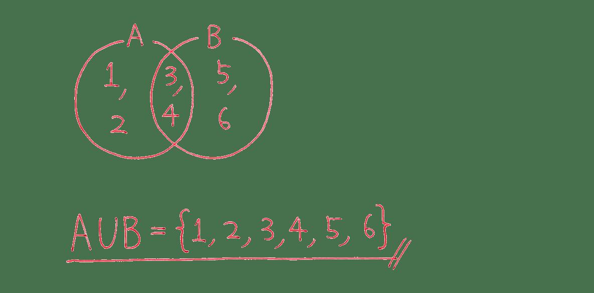 高校数学Ⅰ 数と式66 例題の答え