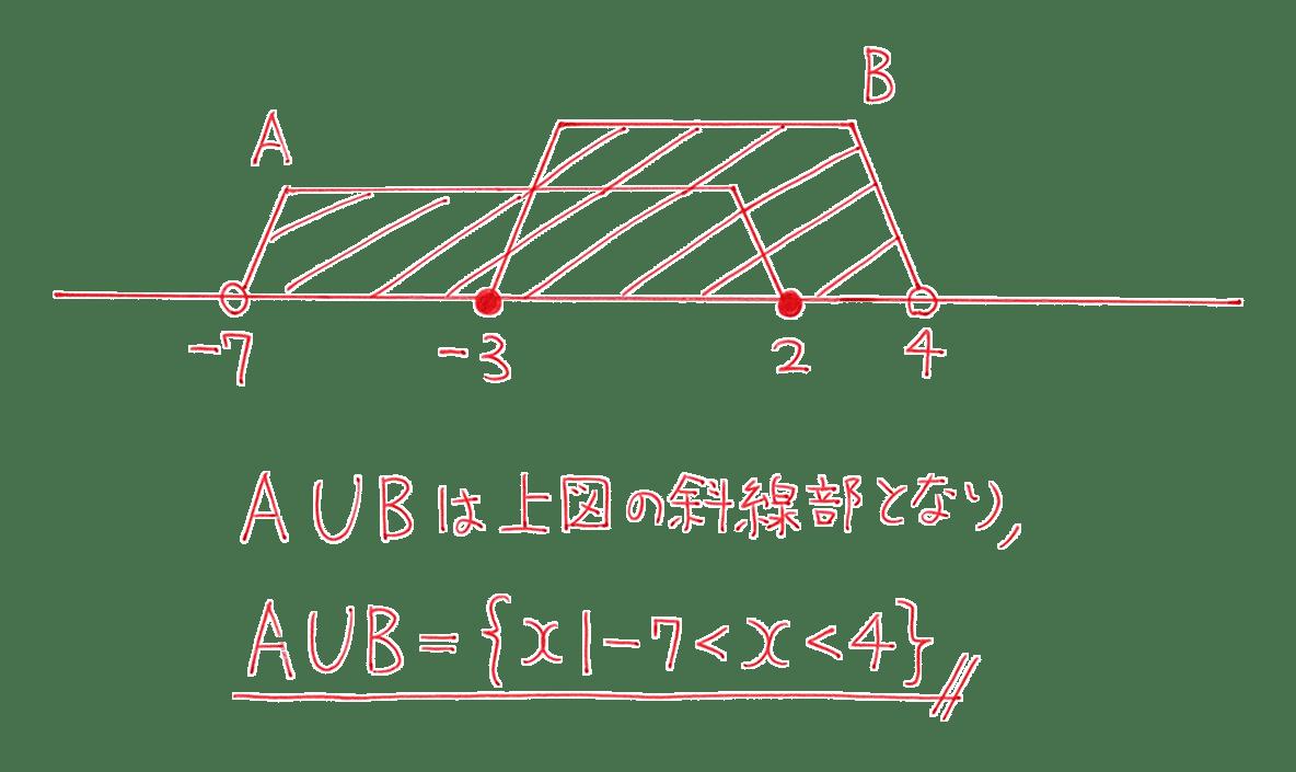 高校数学Ⅰ 数と式67 練習の答え