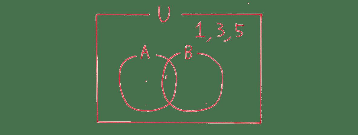 高校数学Ⅰ 数と式70 例題の答え 集合の図の部分 2、4、6、7、8を消す